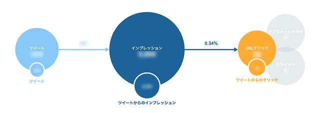 twitter_analytics_card_snapshot