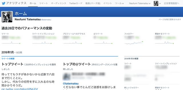 twitter_analytics_home